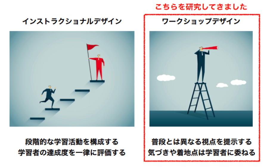 インストラクショナルデザインは階段、ワークショップデザインは梯子のようなイメージの違い